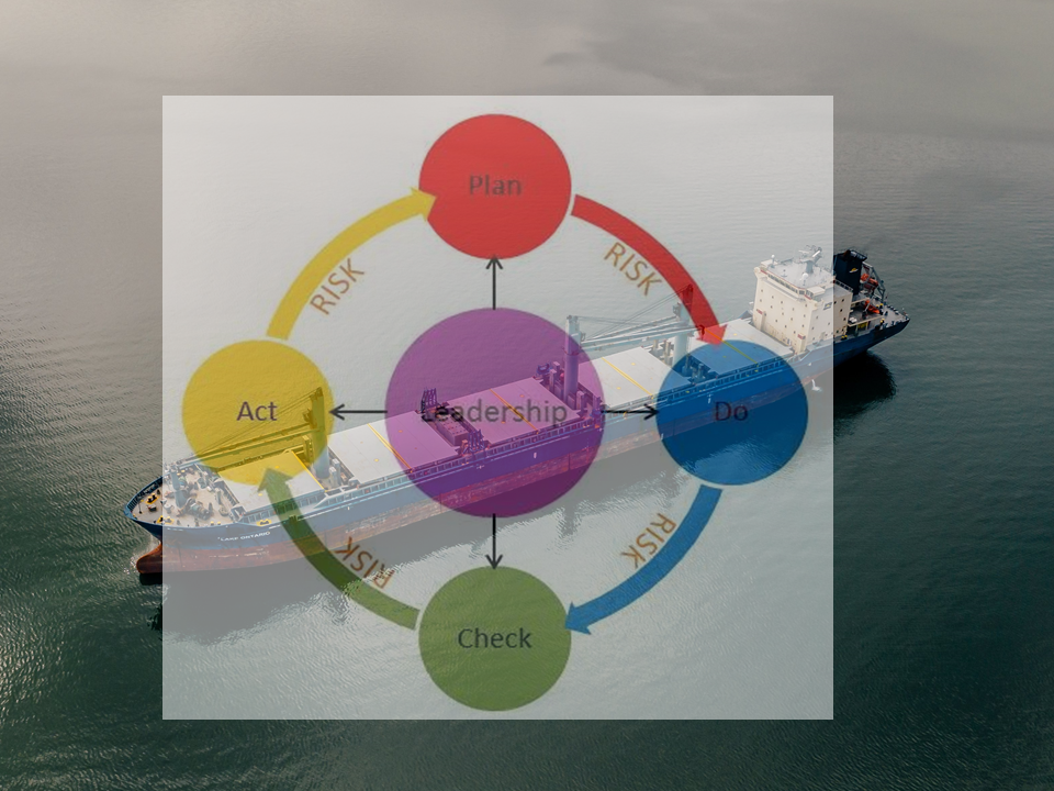 Ship with PDCA image